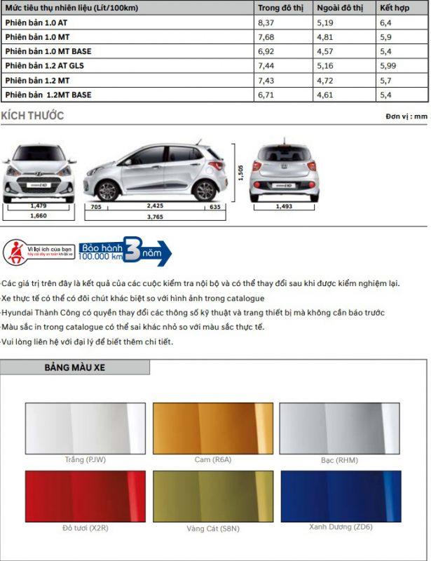 Mức tiêu thụ nhiên liệu