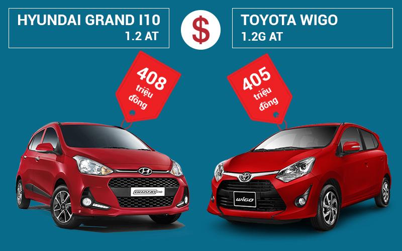 So sánh Hyundai Grand i10 và Toyota Wigo 2
