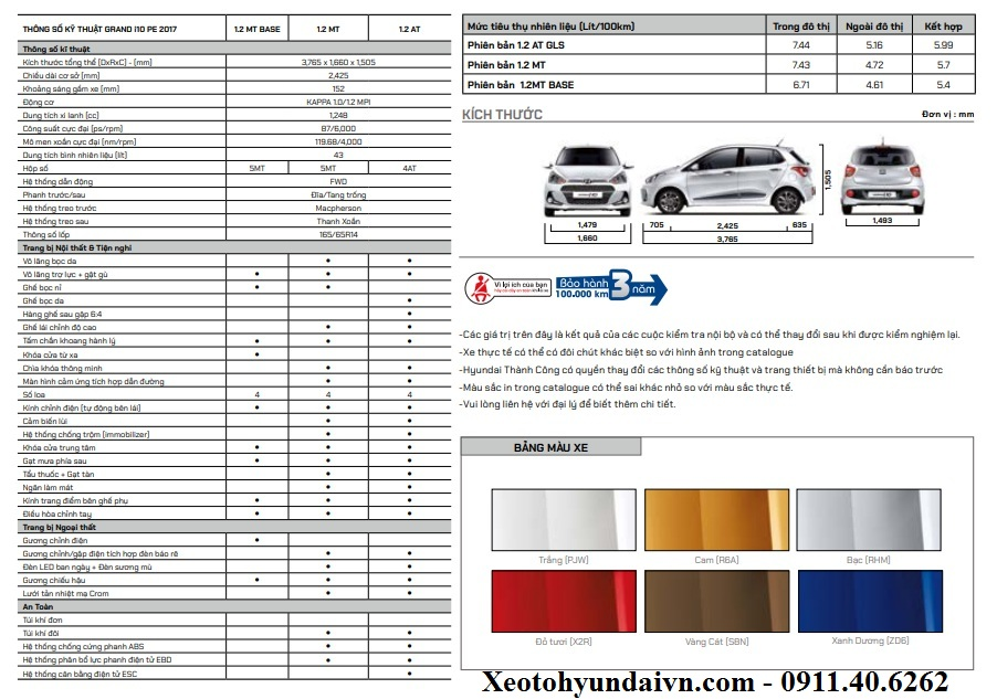 Thông số kỹ thuật Hyundai Grand i10 Hatchback