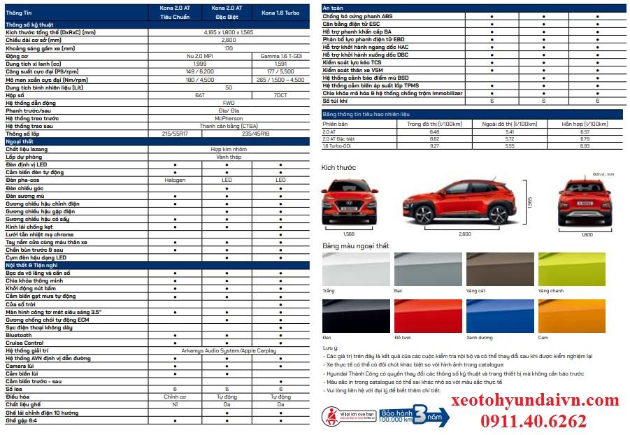 Thông số kỹ thuật Hyundai Kona